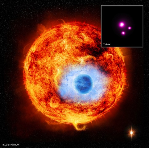 """Exoplanet HD 189733b: This graphic depicts HD 189733b, the first exoplanet caught passing in front of its parent star in X-rays. NASA's Chandra X-ray Observatory and the European Space Agency's XMM Newton Observatory have been used to observe a dip in X-ray intensity as HD 189733b transits its parent star. The main figure is an artist's impression showing the HD 189733 system, containing a Sun-like star orbited by HD 189733b, an exoplanet about the size of Jupiter. This """"hot Jupiter"""" is over 30 times closer to its star than Earth is to the Sun and goes around the star once every 2.2 days, as determined from previous observations. Also in the illustration is a faint red companion star, which was detected for the first time in X-rays with these observations. This star orbits the main star about once every 3,200 years. The inset contains the Chandra image of HD 189733. The source in the middle is the main star and the source in the lower right is the faint companion star.  The source at the bottom of the image is a background object not contained in the HD 189733 system. (Image Credit: X-ray: NASA/CXC/SAO/K.Poppenhaeger et al; Illustration: NASA)"""
