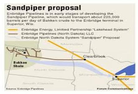 sandpiper-pipeline