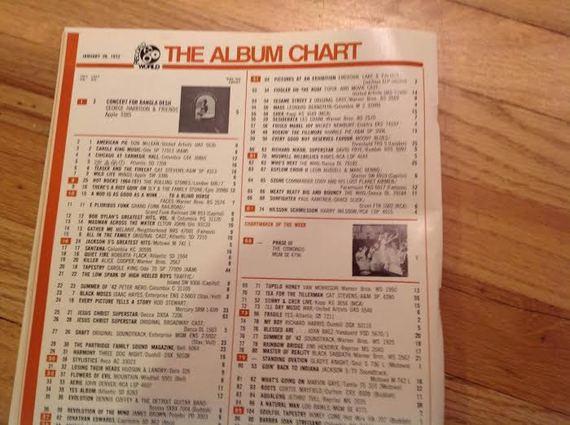 sigman-8-9-album-chart